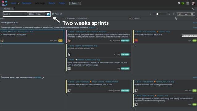 YouTrack & Hub Documentation Team