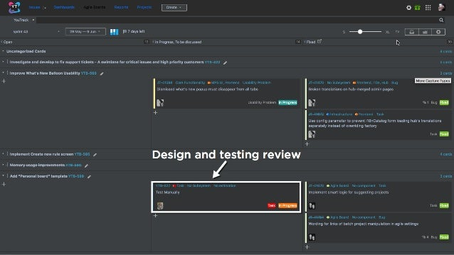 Documentation Team Goals • Fit into product continuous delivery • Collaborate with the product team • Visualize the proces...