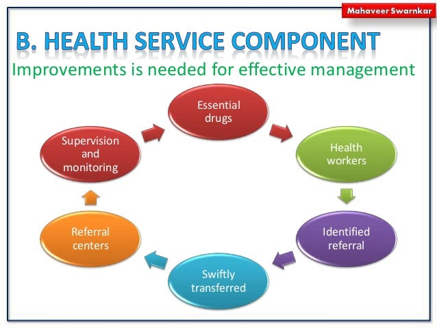 Improvements is needed for effective management Essential drugs Health workers Identified referral Swiftly transferred Ref...