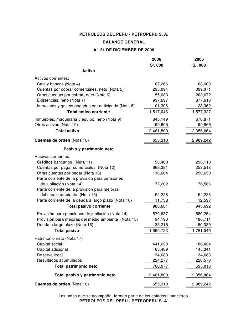 PETROLEOS DEL PERU - PETROPERU S. A.                                    BALANCE GENERAL                               AL 3...