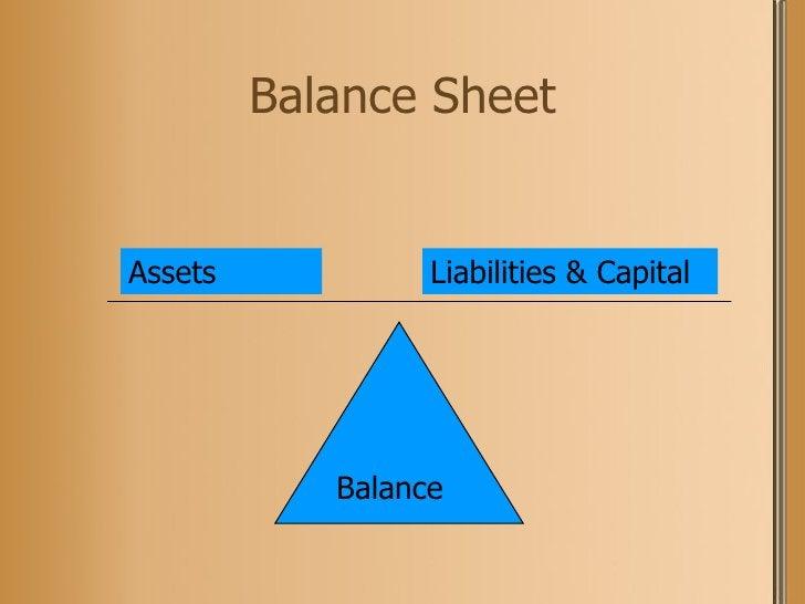 Balance Sheet Assets Liabilities & Capital Balance