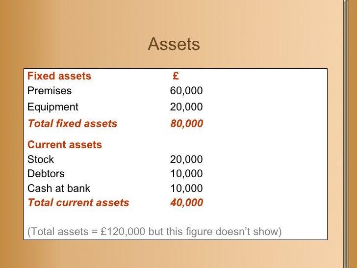 Assets <ul><li>Fixed assets  £ </li></ul><ul><li>Premises 60,000 </li></ul><ul><li>Equipment 20,000 </li></ul><ul><li>Tota...