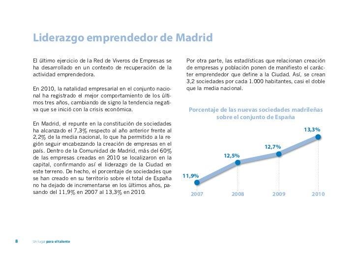 Balance 2010 de la red de viveros de empresas de la ciudad - Viveros de madrid ...
