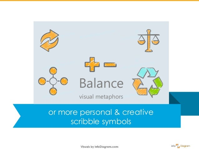 or more personal & creative scribble symbols Balance visual metaphors