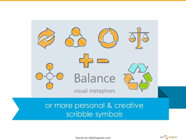 See more Balance presentation ideas at blog.infoDiagram.com (click to open) Share what's your presentation challenge? Leav...