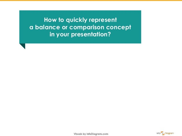 Use a visual metaphor to make your message memorable. Some examples… How to quickly represent a balance or comparison conc...