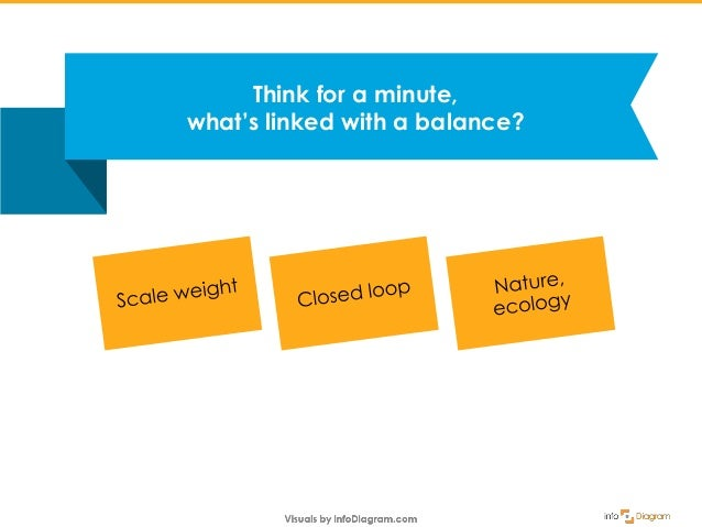 Think for a minute, what's linked with a balance?
