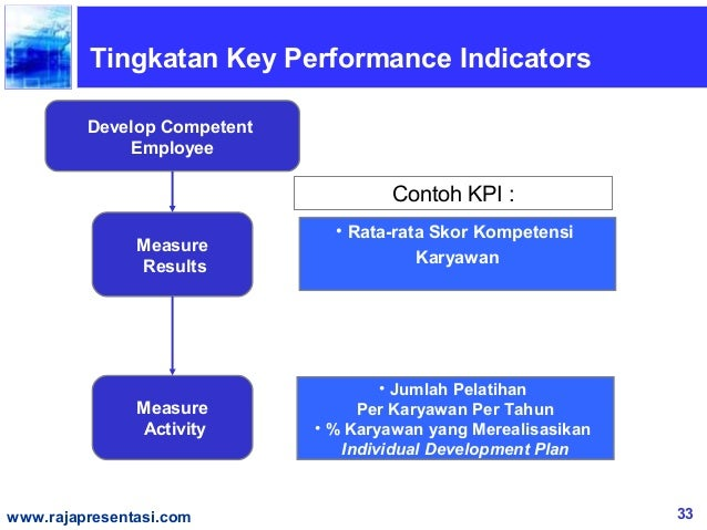 key benefits of balanced scorecard The balanced scorecard is a set of financial and non-financial measures  regarding a company's success factors it reflects the essence of the.