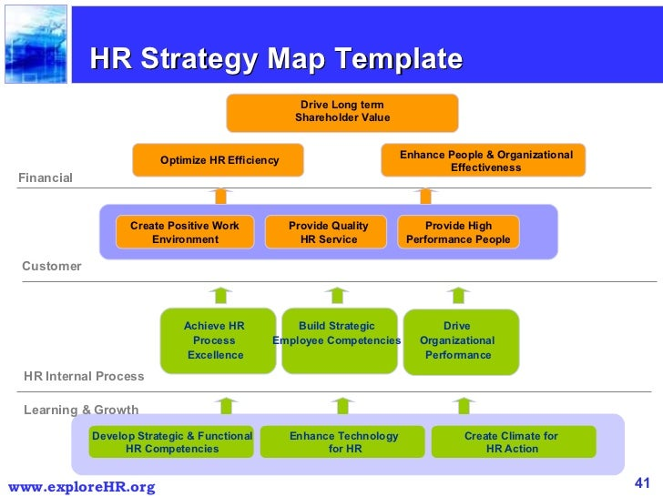 Balanced scorecard 41 optimize hr pronofoot35fo Gallery