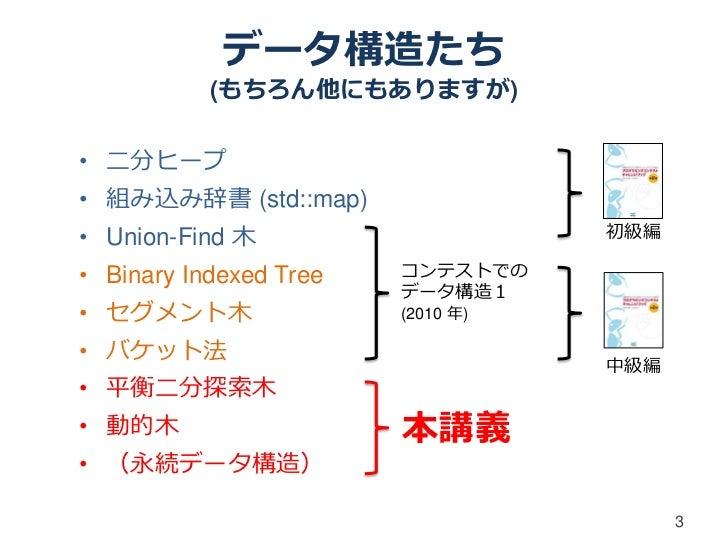 プログラミングコンテストでのデータ構造 2 ~平衡二分探索木編~ Slide 3