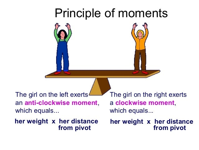 Balanced forces ppt
