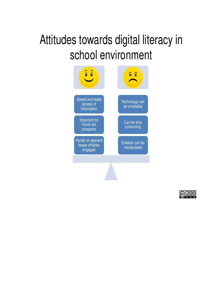 Attitudes towards digital literacy in        school environment         Speed and ready                            Technol...