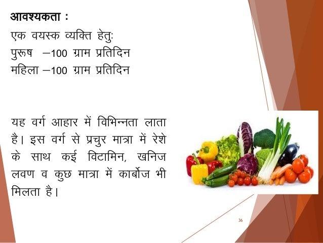 Balance diet hindi copy 36 forumfinder Gallery