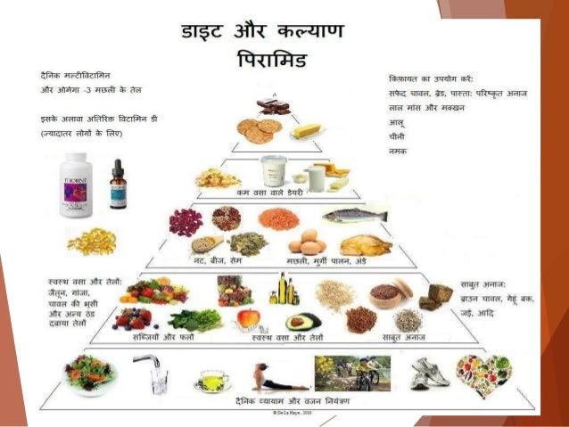 स्वस्थ भोजन की थाली (Hindi)
