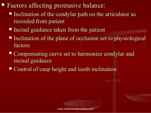 Balanced occlusion and its importance/ cosmetic dentistry ...