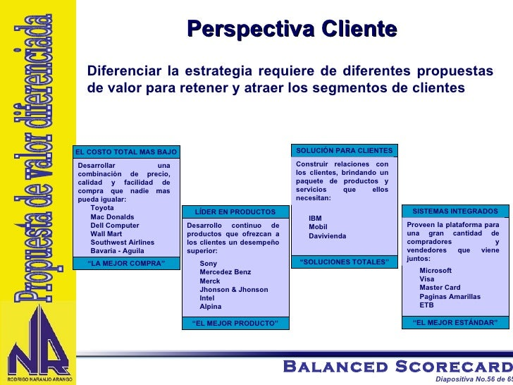 toyota balanced scorecard