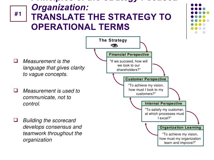 how is the balanced scorecard is related to strategic and operational control Balance when using strategic and financial controls as a means of improving   operations as they may differ from that of business organizations which has been   for the balanced scorecard approach used are outlined as follows by relating.