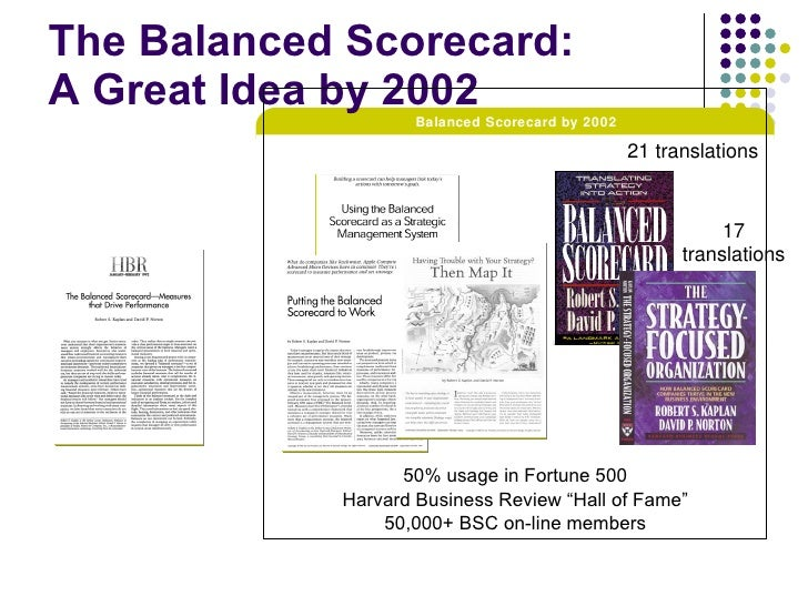 the balanced scorecard at futura industries Futura industries president, susan johnson, utilizes balanced scorecard to enhance productivity, customer satisfaction and organizational turnovers susan's unique approach as resulted to the company incurring tremendous development in the recent past.