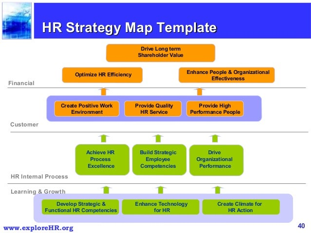Hr Strategy Plan Template  ApigramCom