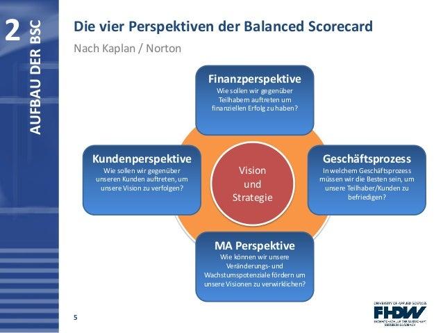 Strategische Controlling Instrumente Die Balanced Scorecard