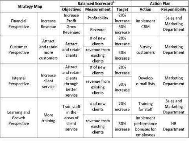balanced scorecard for the automotive industry Volkswagen do brasil: driving strategy with the balanced scorecard i key problem volkswagen entered the brazilian auto manufacturing market in 1953.