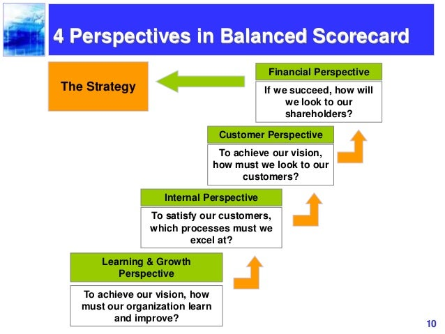 balance scorecard to evaluate performance In the facilities management (fm) function, use of a balanced scorecard ena bles companies to evaluate the performance of their external providers against multiple.