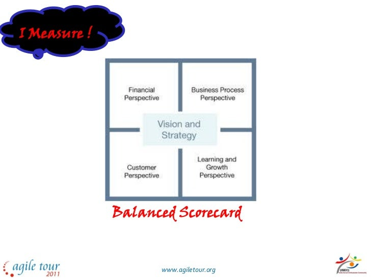 sprint balanced scorecard Examples & success stories award for excellence the balanced scorecard - who's doing it increasingly, as balanced scorecard (bsc) concepts become more refined, we have had more inquiries asking for examples of organizations that have implemented the bsc.