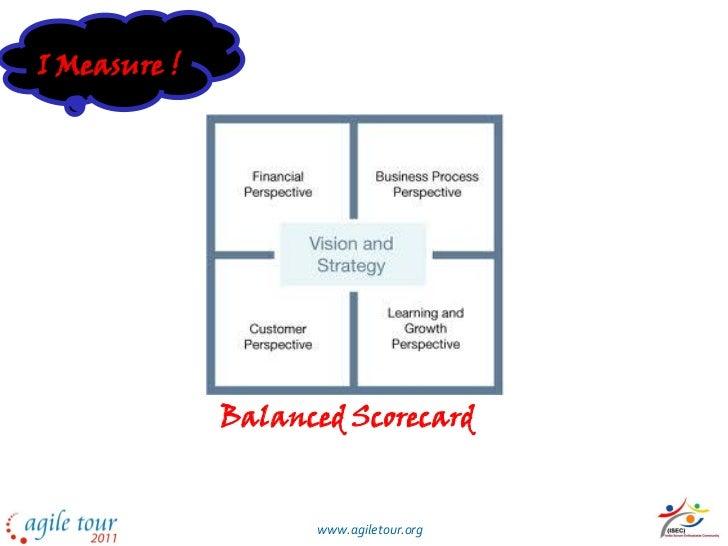 A New Balanced Scorecard for Communications