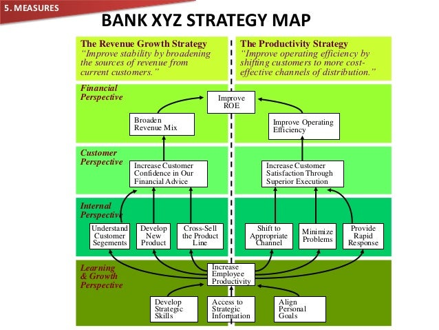 strategic group map of banking system A quality management system in a national mapping agency working group on quality setting up a quality management system in an nma is a strategic.