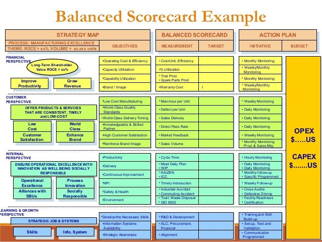 balanced scorecard theory The balanced scorecard translates a company's vision and strategy into a coherent set of performance measures game theory 50 out of 5 stars.