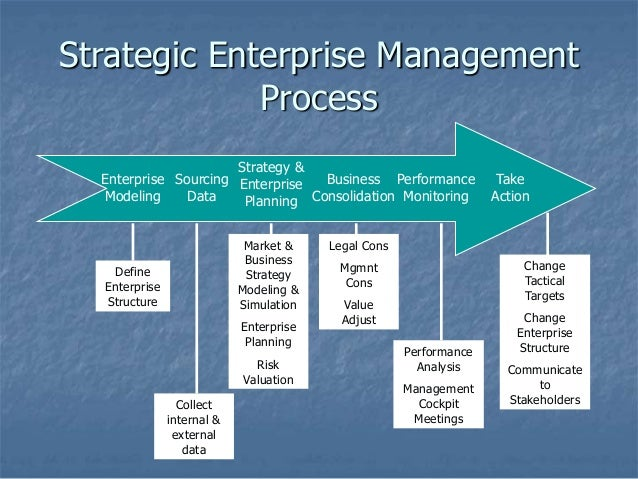 eva financial systems management perspectives Added in function of creating incentive systems for managers, as well as the  advantages and disadvantages  key words: human resource management,  performance measurement, eva, compensations, incentives  financial costs for  the organization, and if it is taken  compensation program a longer – term  perspective.