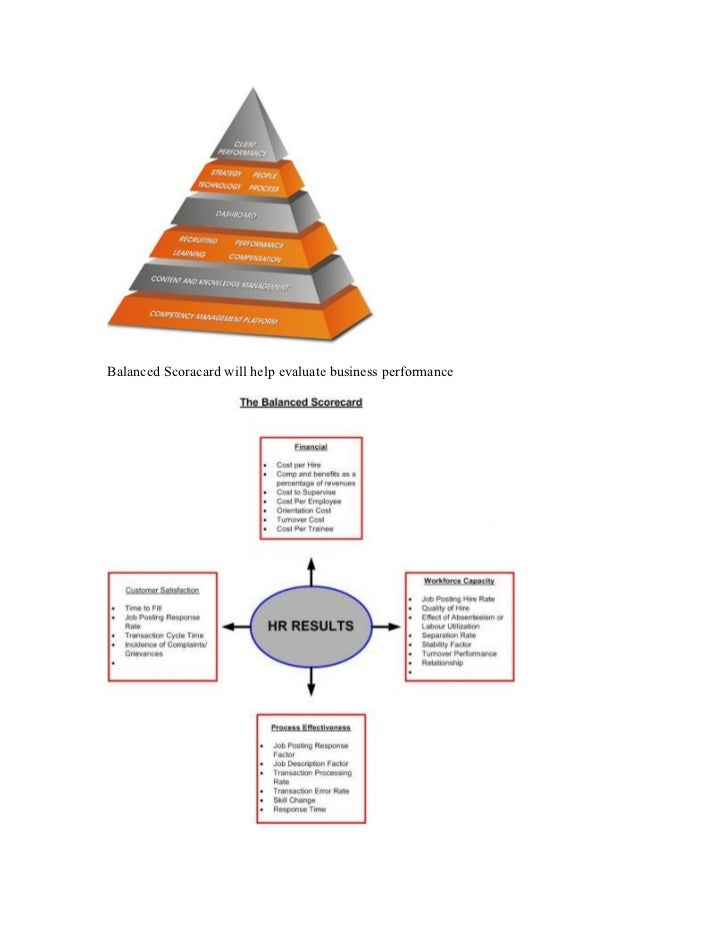 balanced scorecard for the deparment of Reserve bank of india deparment of economic and  not yet on researchgate  the aim of this paper is to discuss about the concept of balanced scorecard .