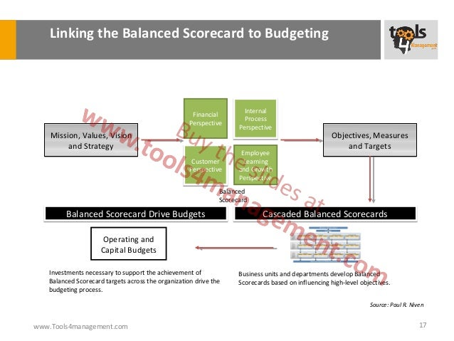 balance scorecard overview What is the balanced scorecard  prescription as to what companies should measure in order to 'balance' the financial  free balanced scorecard overview.