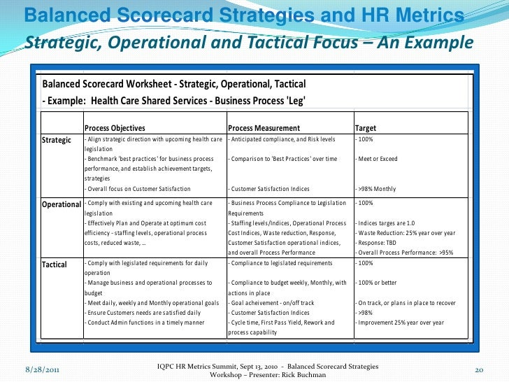 hr balanced scorecard template - balanced scorecard mapping related keywords balanced