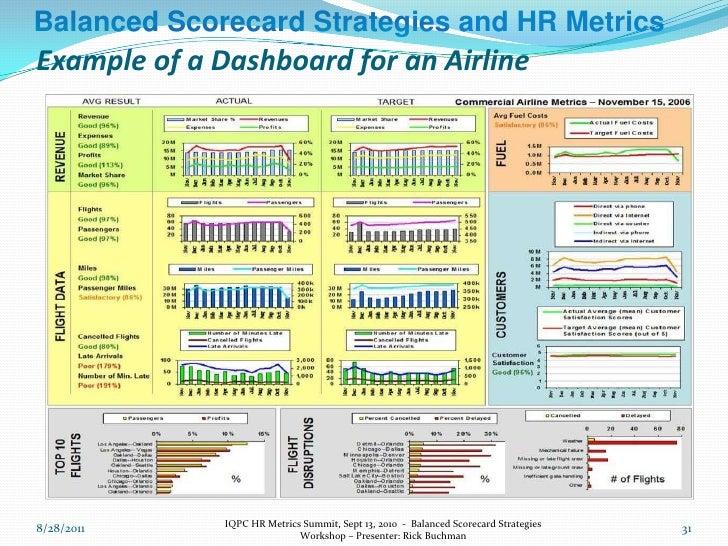 HR U2013 Metrics ...