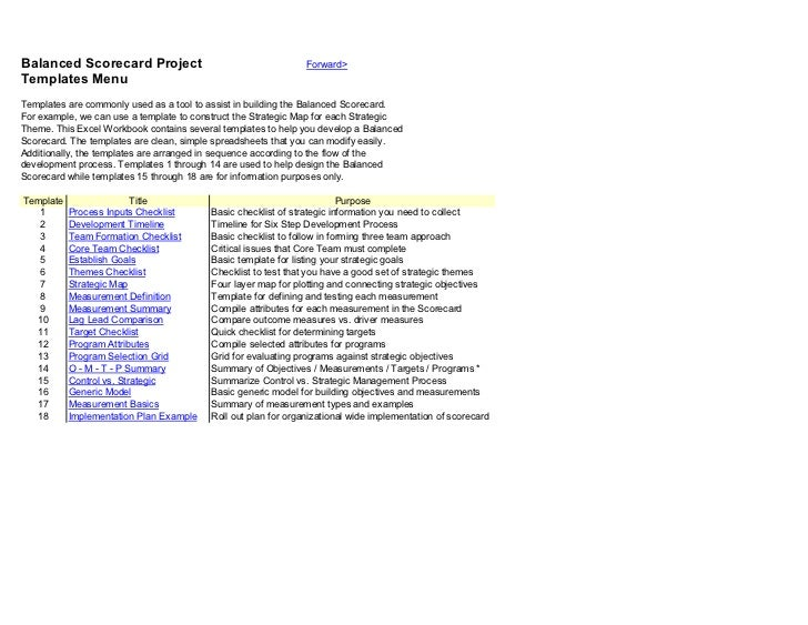 Balanced Scorecard Project                                     Forward>Templates MenuTemplates are commonly used as a tool...