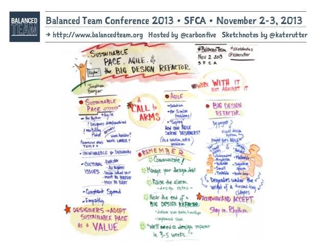 Sketchnotes of the Balanced Team 2013 Conference [Nov 2-3, 2013 in SF, CA] Slide 2