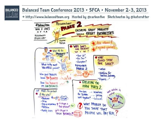 Sketchnotes of the Balanced Team 2013 Conference [Nov 2-3, 2013 in SF, CA] Slide 3