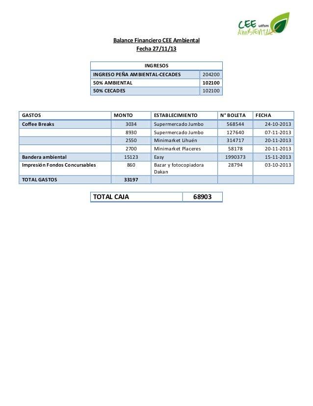 Balance Financiero CEE Ambiental Fecha 27/11/13 INGRESOS INGRESO PEÑA AMBIENTAL-CECADES 204200 50% AMBIENTAL 102100 50% CE...