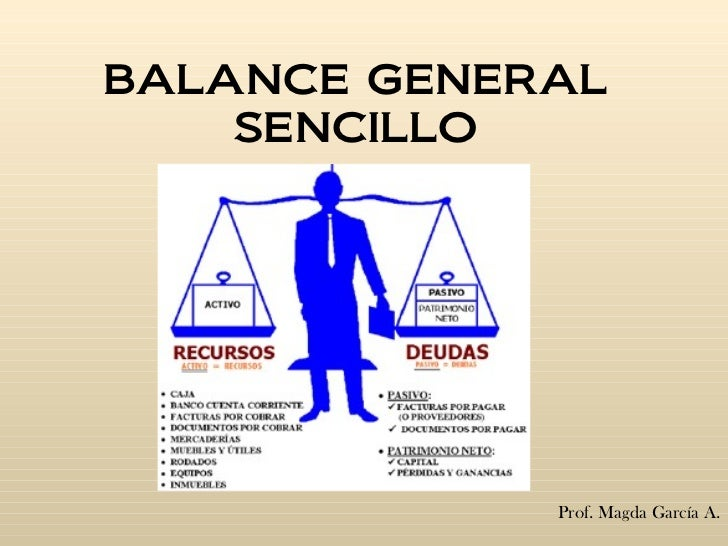 BALANCE GENERAL SENCILLO Prof. Magda García A.
