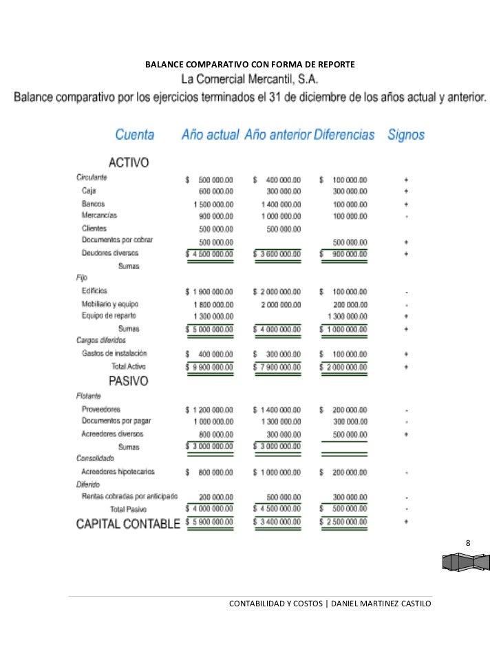 Balance General Y Estado De Resultados - creditotersma