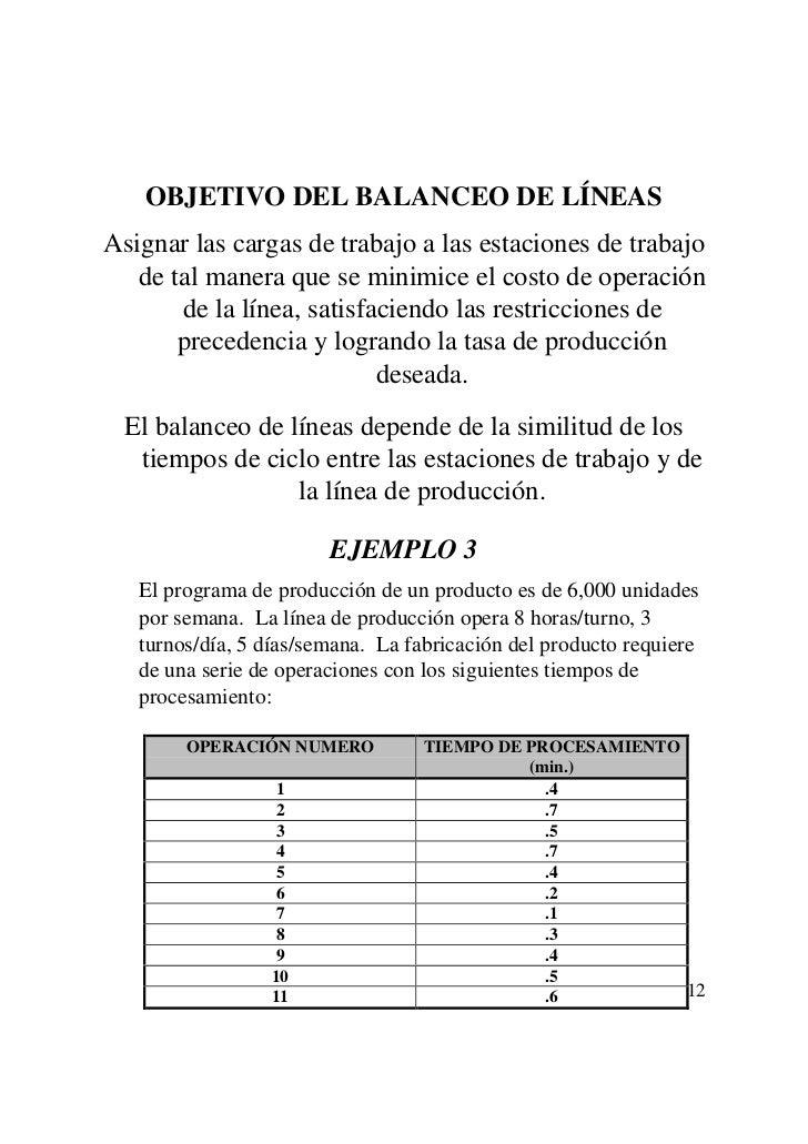 Balanceo de lineas for Estacion de trabajo