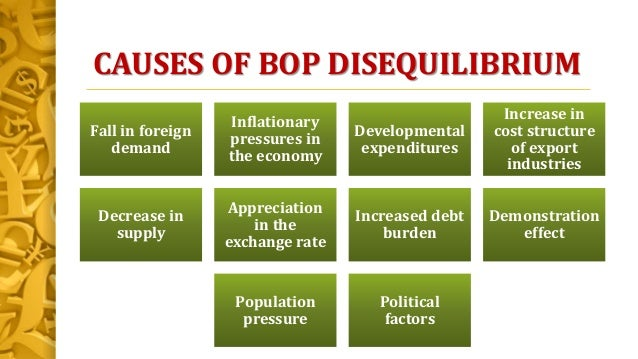 effect of exchange rate on balance of payment If the balance of payment is in equilibrium,  13 the bop approach to exchange rate determination  a ca deficit might have negative effect on gdp.