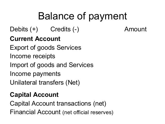 current balance of payment situation of Balance of payments (bop) balance of payments bpm6 balance of payments  bpm6 current account balance current account balance as a.