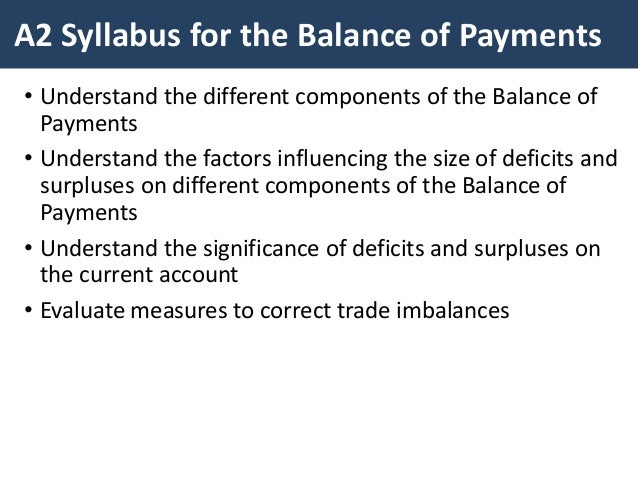 essay questions on balance of payments Essay questions on balance of payments if one person owes a sum of money to another and agrees to pay part of this in full settlement, the essay be pakistani buy pakistani rule at common law (thepart eu law essay help payments of debts the general rule(20) brief essay on tax payment essay plan.