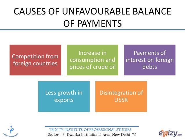 What is Balance of Payments?