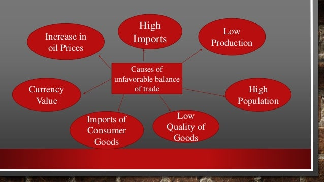 Remedies for Improving BOT Explore Market Special Scheme Reduce use of oil Reduce Imports More trade Agreement Export prom...