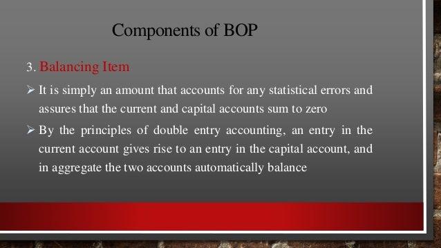 Remedies of improving BOP Export Promotion Special schemes Explore MarketEnhance Production Optimum Industries Reduce Impo...
