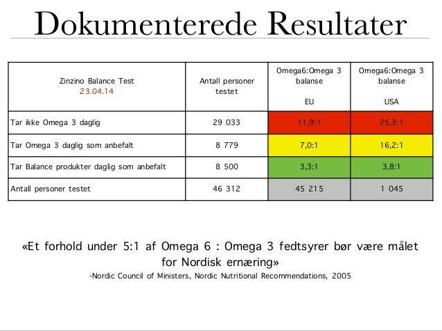 Dokumenterede Resultater «Et forhold under 5:1 af Omega 6 : Omega 3 fedtsyrer bør være målet for Nordisk ernæring» -Nordic...