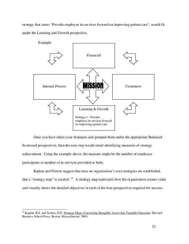 Balance score card pdf